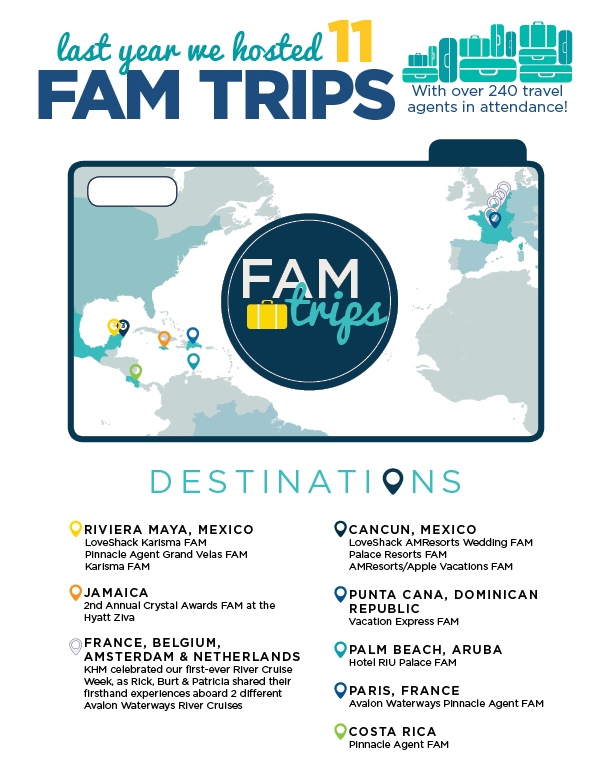 2015infographic_fams