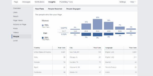 facebookpeopleinsightsedit