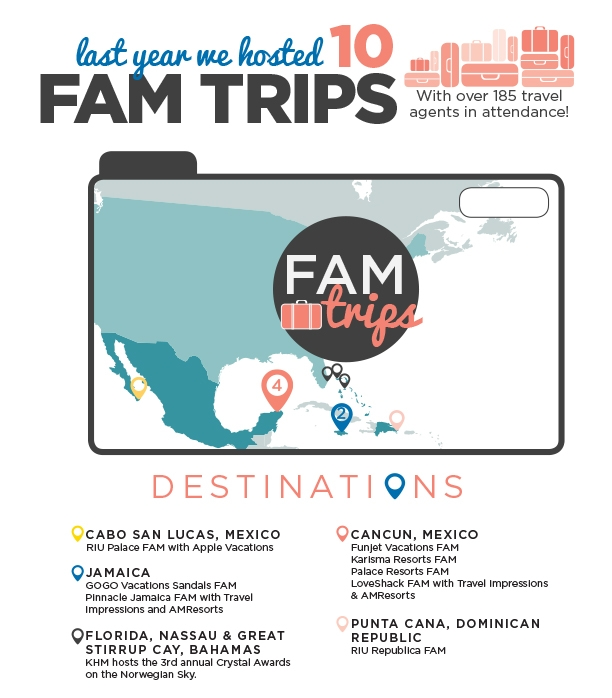 2016infographic-fams