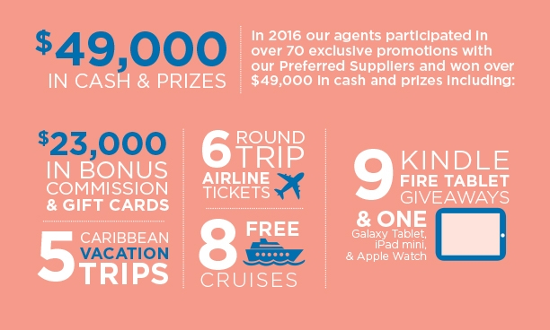 2016infographic-supplierprizes