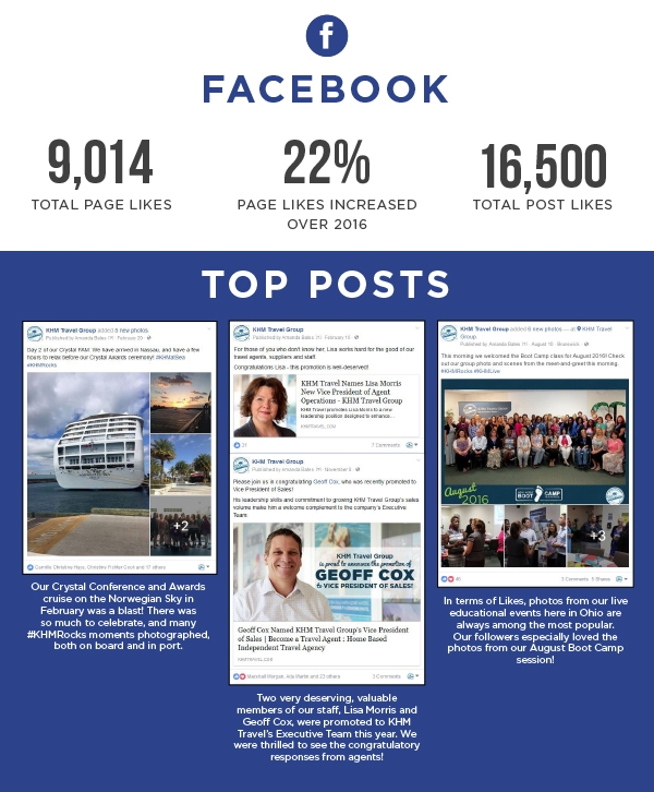 year-in-social-media_fb