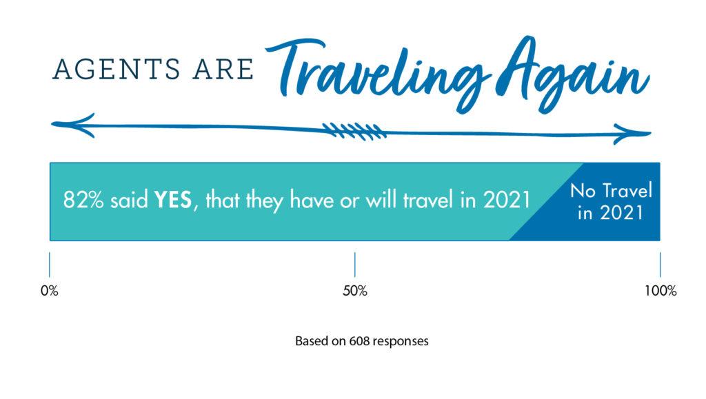 2021 03 Census Blog Travel
